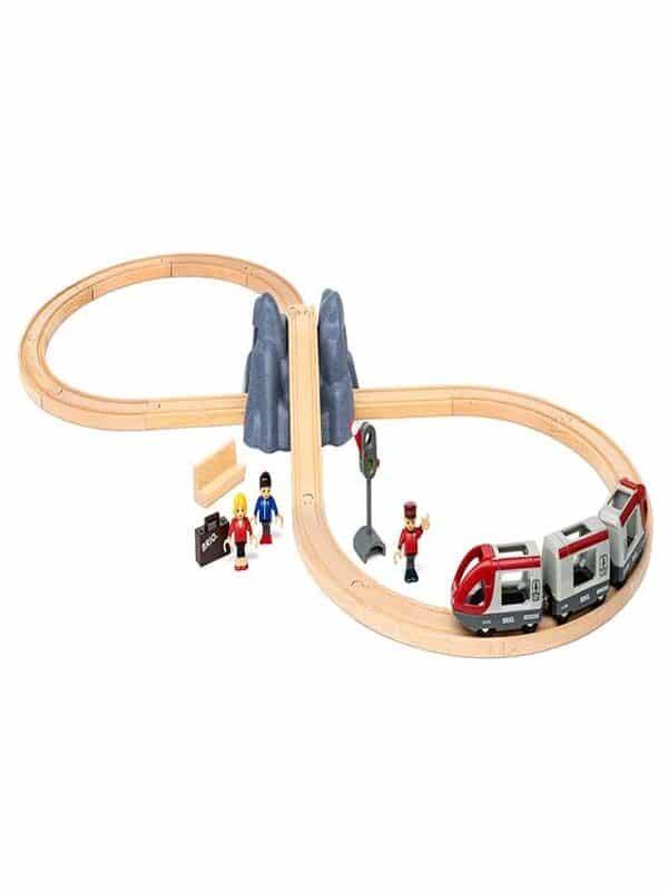 מסלול רכבת בסיסי